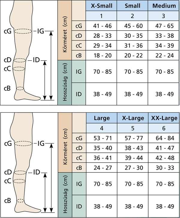 Sanyleg AG Nyitott Orral Combtőig érő Harisnya II Kompressziós XS - XXL  méretek 5fdbf2ebf7